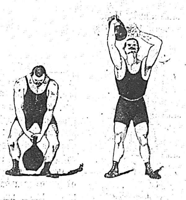 Manual Técnicas Rusas Kettlebell