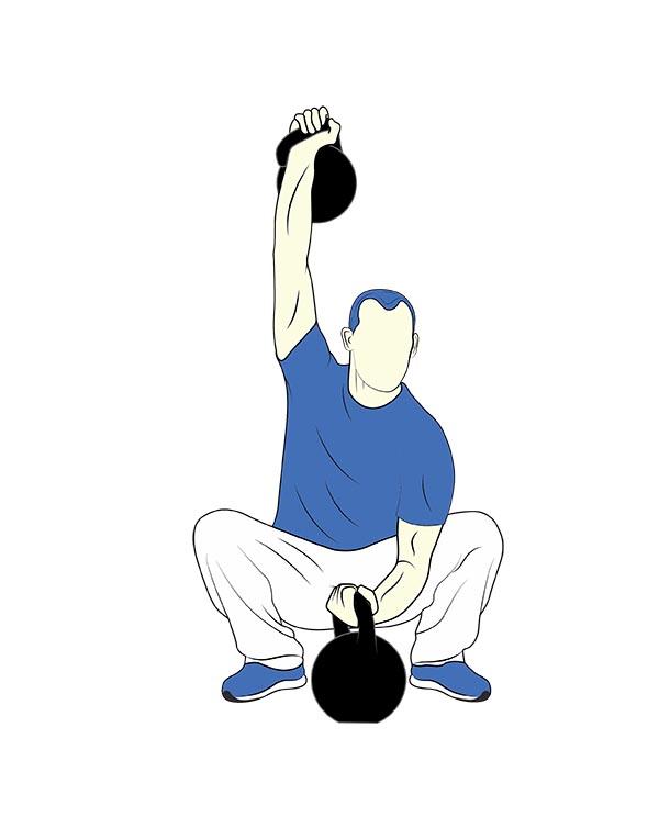 two hands kettlebell